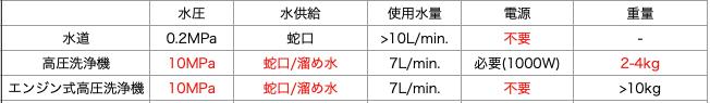 f:id:chii_mei:20210525215152p:plain