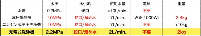 f:id:chii_mei:20210525215358p:plain