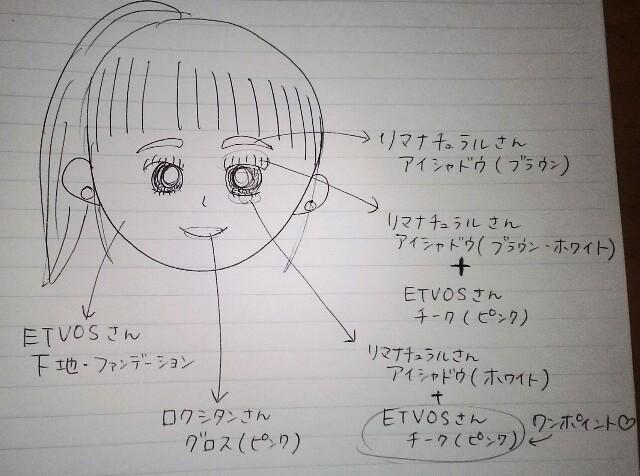 f:id:chiichii5116:20160204203913j:image