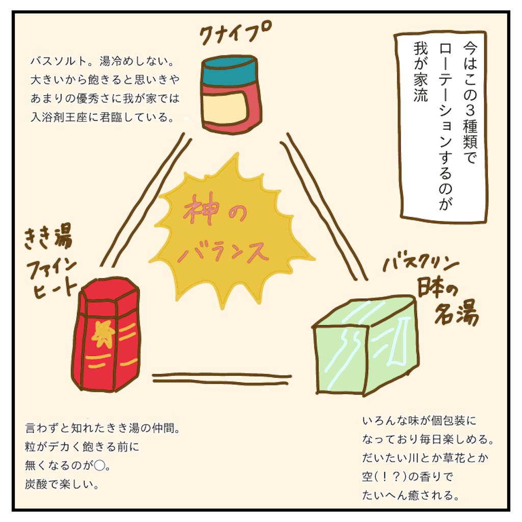 f:id:chiisakiobu:20200204012634p:image