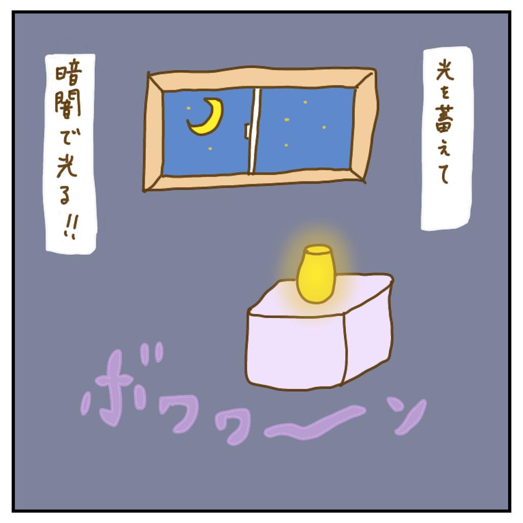 f:id:chiisakiobu:20200808215001p:image