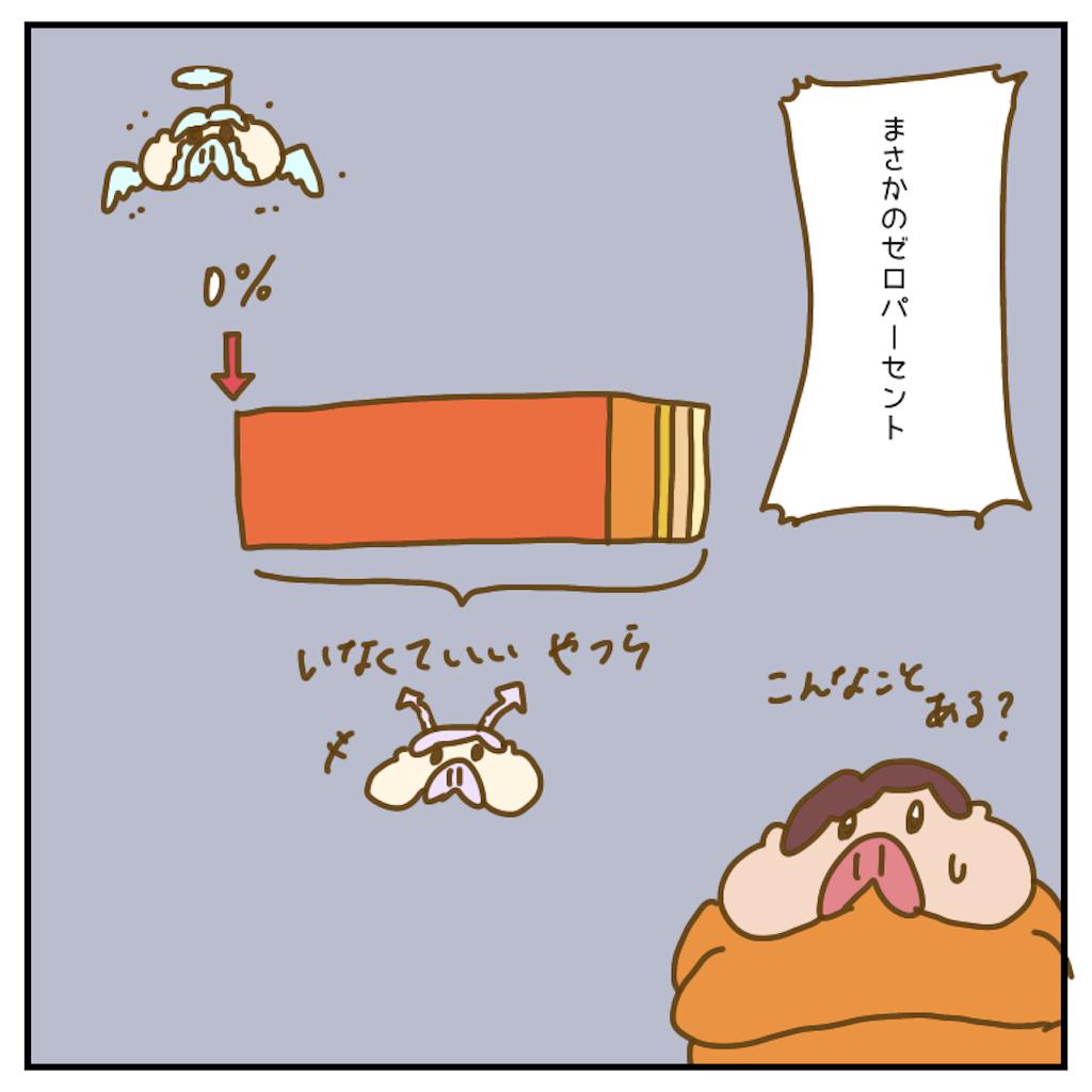 f:id:chiisakiobu:20200901185836p:image