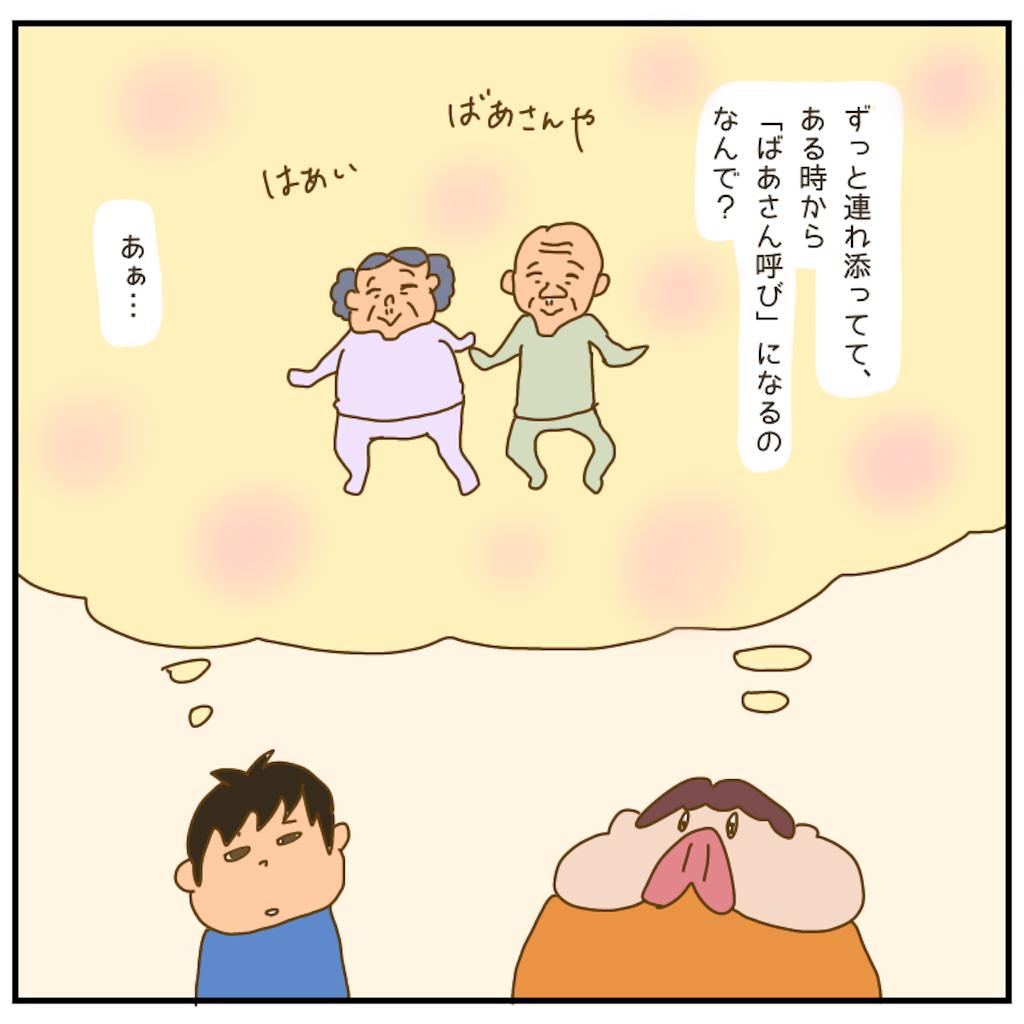 f:id:chiisakiobu:20210106211658p:image