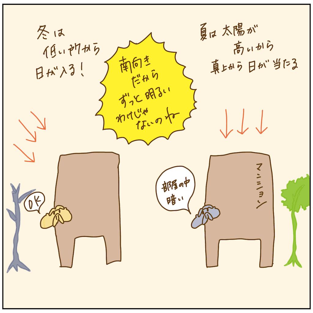 f:id:chiisakiobu:20211011194844p:image