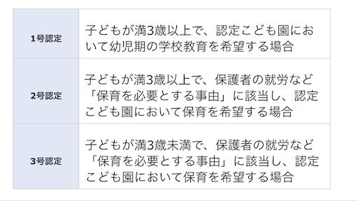 f:id:chiitakachiitaka:20190222105053p:image