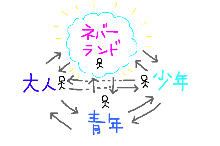 f:id:chikachika04:20170213220741p:plain