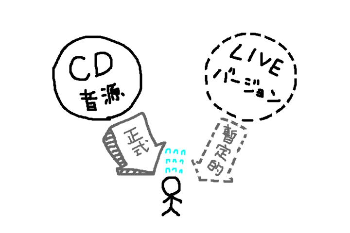 f:id:chikachika04:20170304005535p:plain