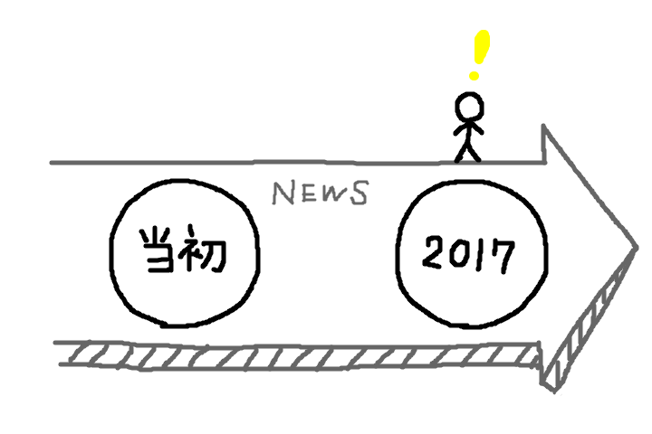 f:id:chikachika04:20170304012455p:plain