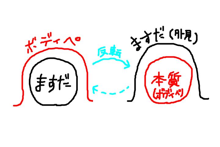 f:id:chikachika04:20181029221516p:plain