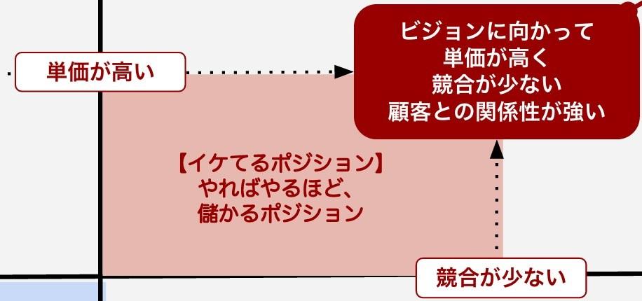 f:id:chikagoo:20160703104620j:plain