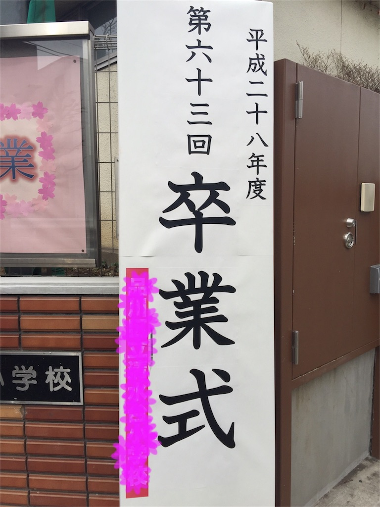 f:id:chikako1115:20170324070852j:image