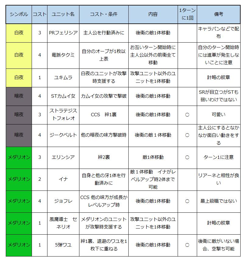 f:id:chikamakun:20170115173719p:plain