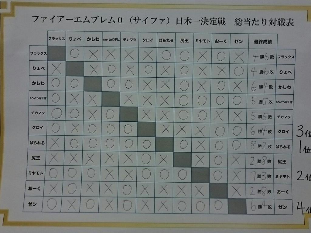 f:id:chikamakun:20170305235114p:plain