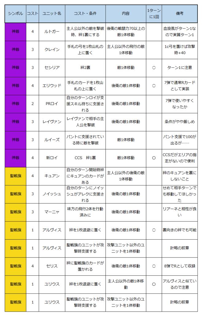 f:id:chikamakun:20170322234802p:plain