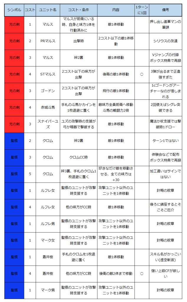 f:id:chikamakun:20170323010018p:plain