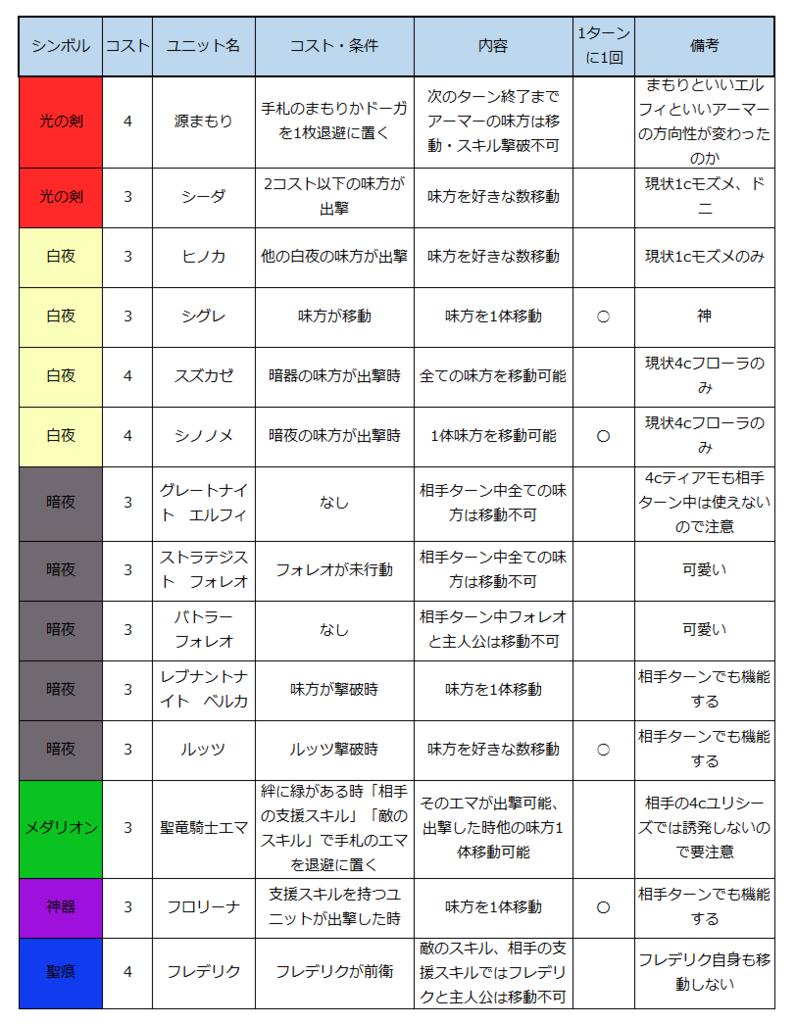 f:id:chikamakun:20170409180729p:plain