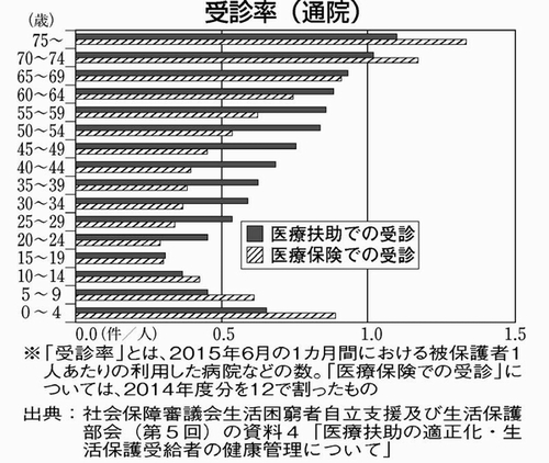 f:id:chikamatsu_satoko:20180425174540j:image:w360