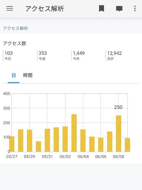 f:id:chikanomi:20200609175501j:image