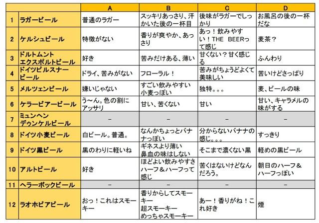 f:id:chikanomi:20200708124027j:image
