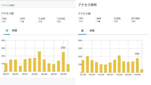 f:id:chikanomi:20210309100221j:image