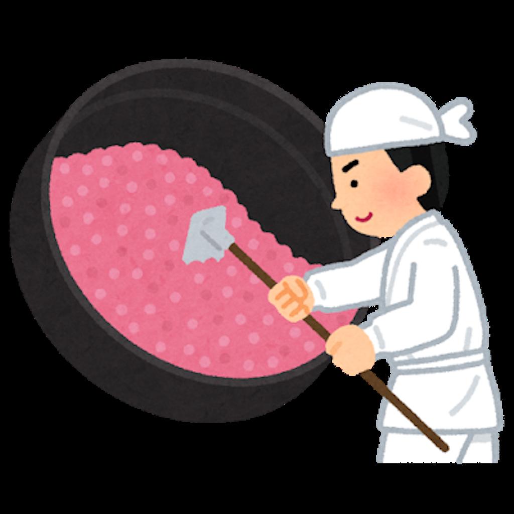 f:id:chikap-oheya-daisuki:20200203134044p:image