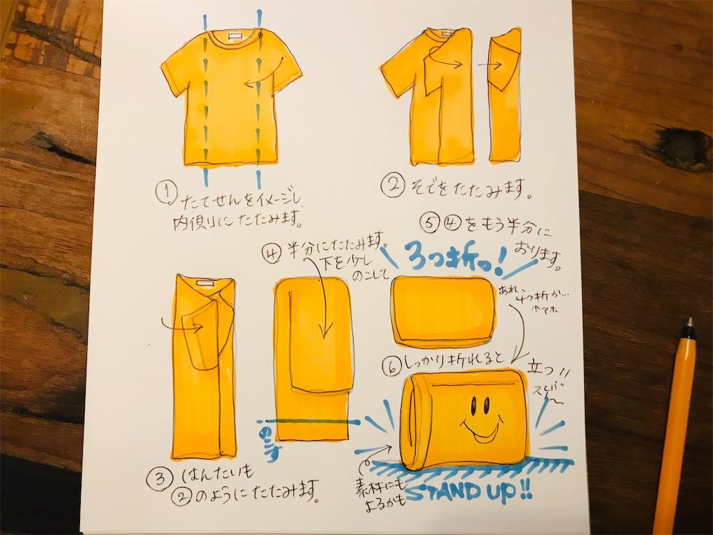 f:id:chikap-oheya-daisuki:20200220234400j:image