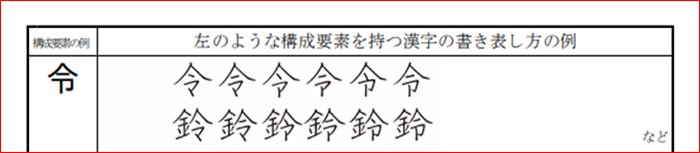 f:id:chikaratookamati:20190407102227j:plain