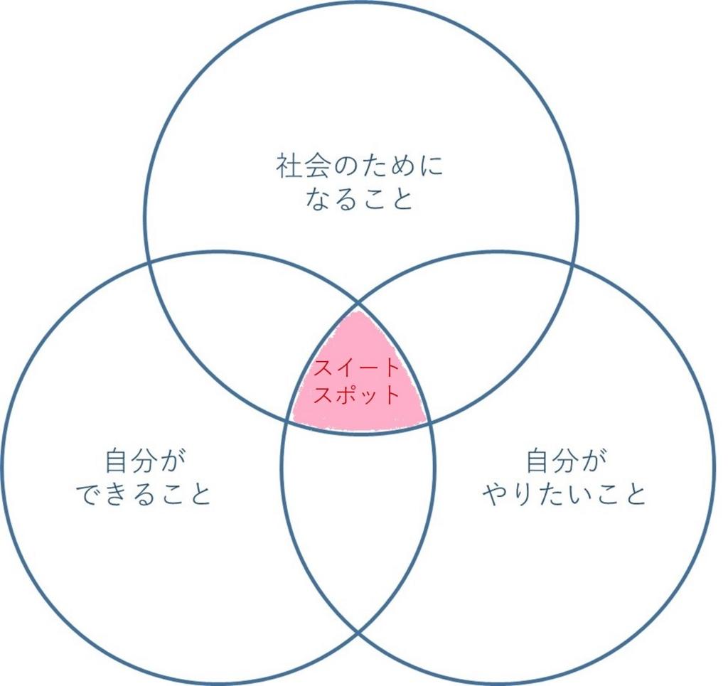 f:id:chikata0329:20161119210724j:plain