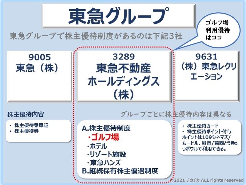 f:id:chikaxchika:20210902143901j:plain
