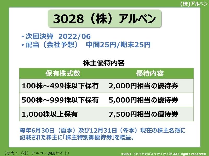 f:id:chikaxchika:20210914162527j:plain