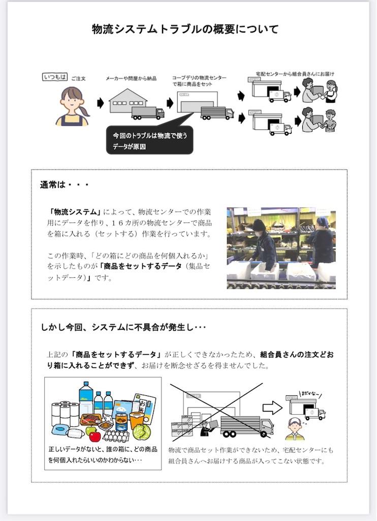 f:id:chiki-no3:20210512130520j:image