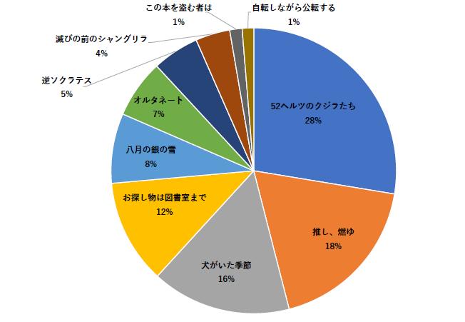 f:id:chiko_yama:20210330175459p:plain