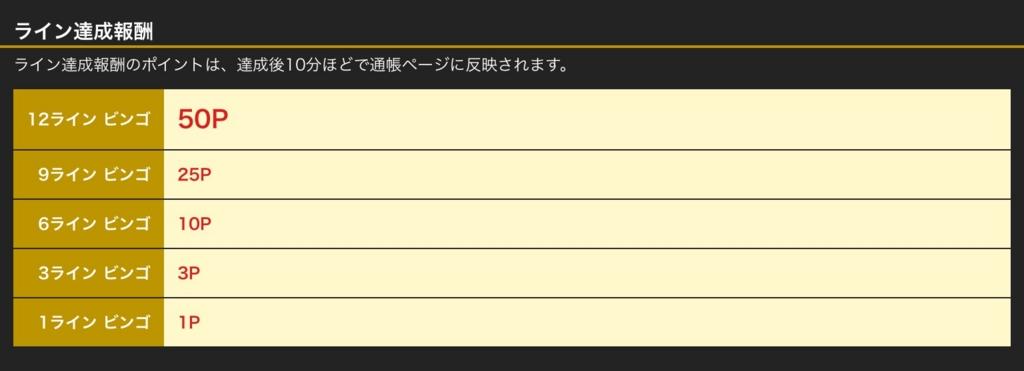 f:id:chikochikorin:20170206230946j:plain