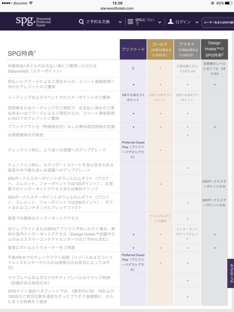 f:id:chikochikorin:20170226132852p:plain