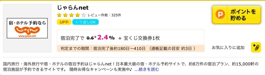 f:id:chikochikorin:20170514162822j:plain