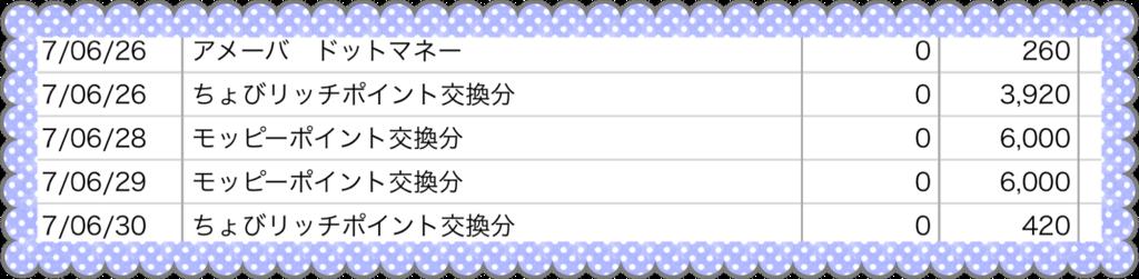 f:id:chikochikorin:20170705001857p:plain