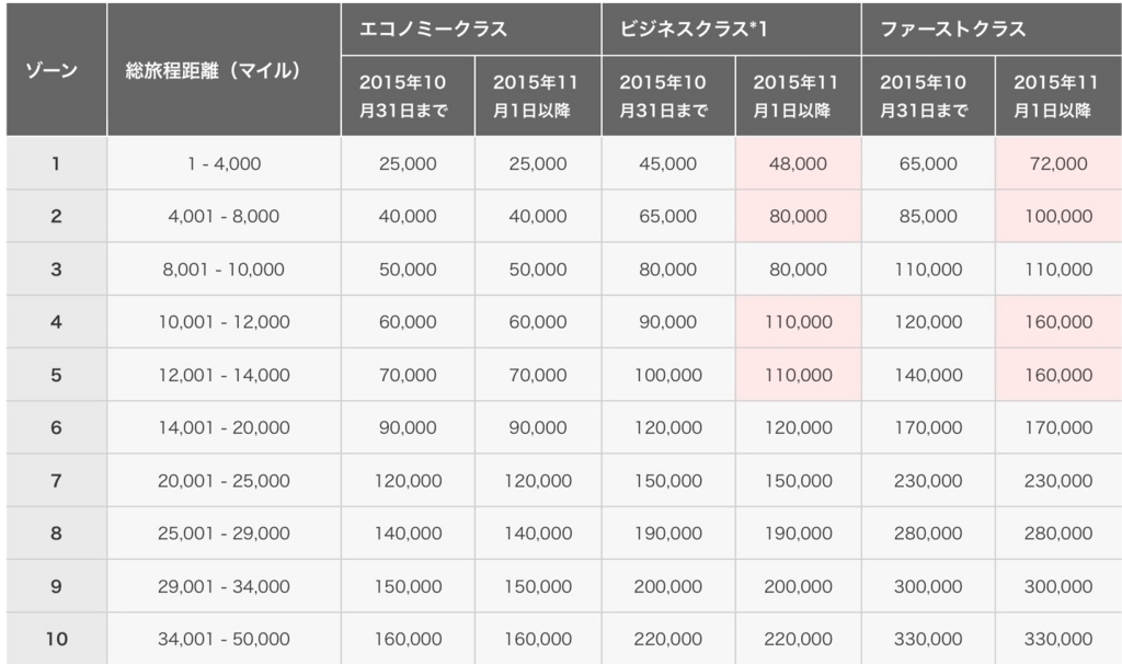 f:id:chikochikorin:20171008111223j:plain