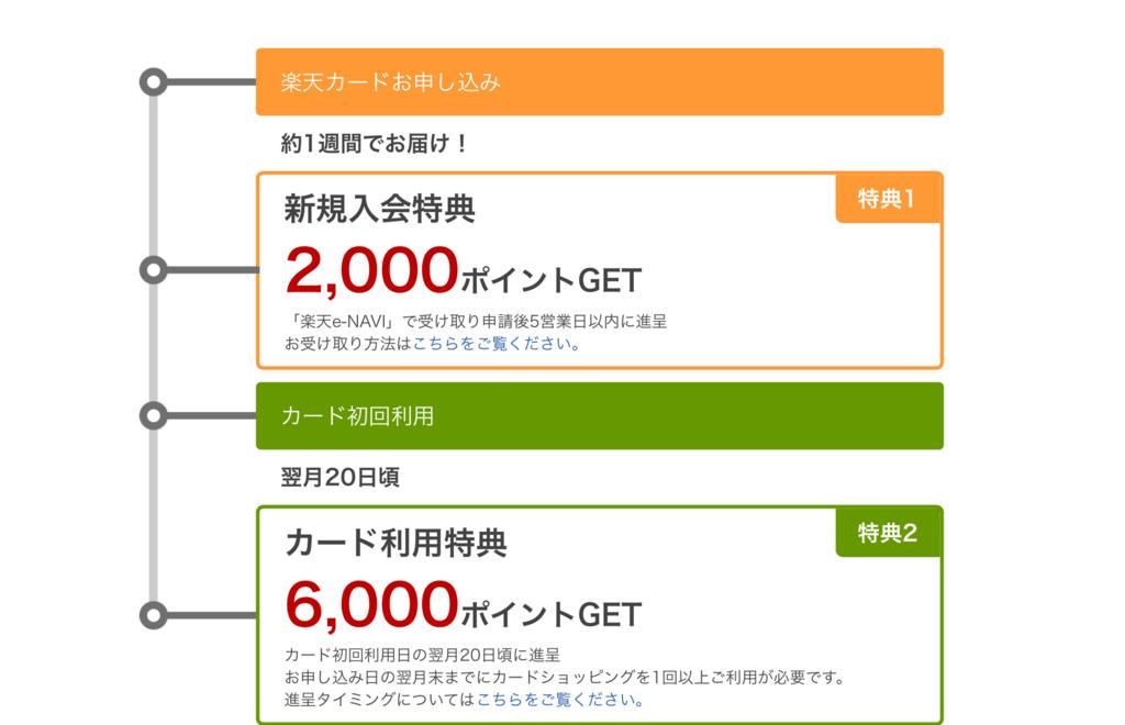 f:id:chikochikorin:20180517124023j:plain