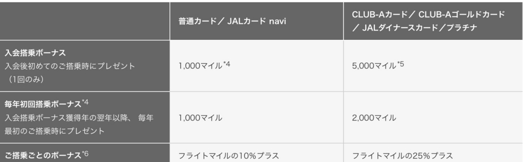 f:id:chikochikorin:20180524135141j:plain