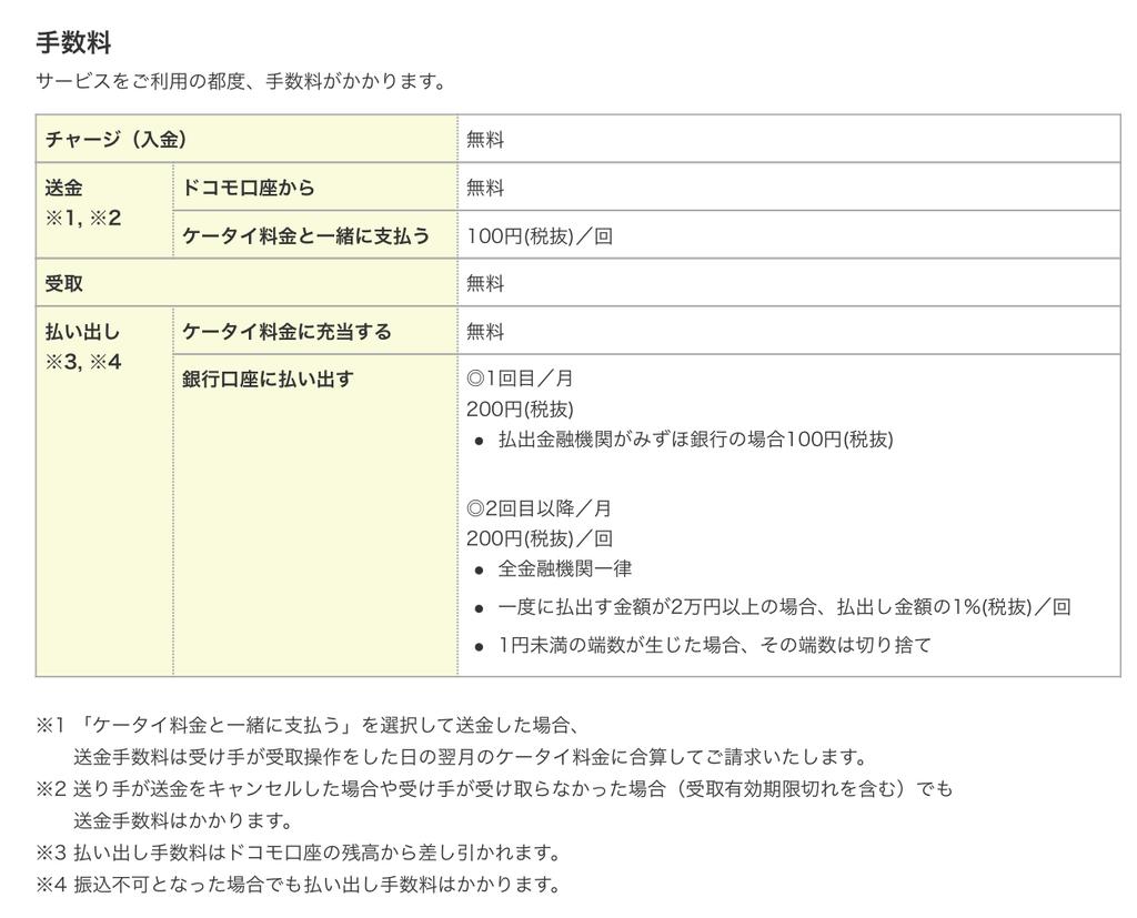 残り3日!ドットマネー→ドコモ口座 25%増量 8万円が10万円に ...