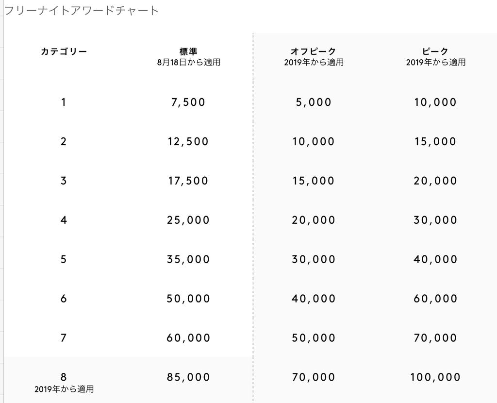 f:id:chikochikorin:20181029003731j:plain