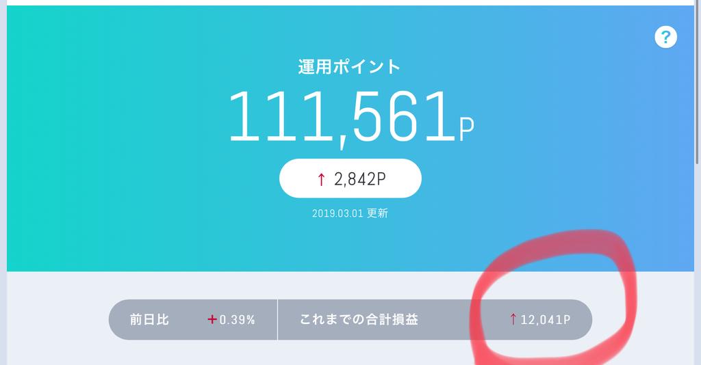 f:id:chikochikorin:20190302234720j:plain