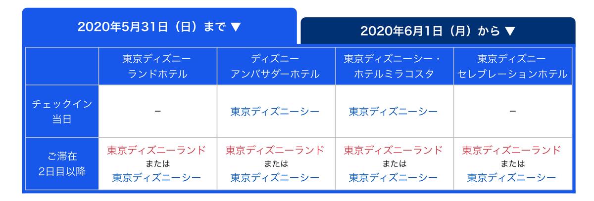 f:id:chikochikorin:20191126134853j:plain