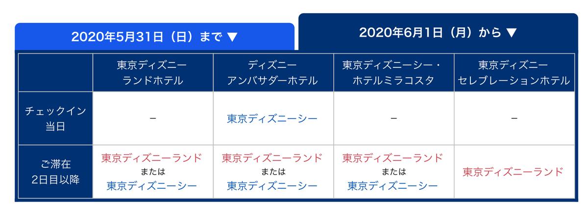 f:id:chikochikorin:20191126134929j:plain