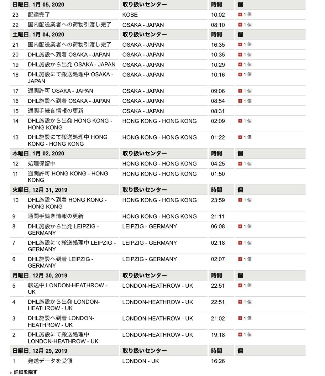 f:id:chikochikorin:20200209232805j:plain