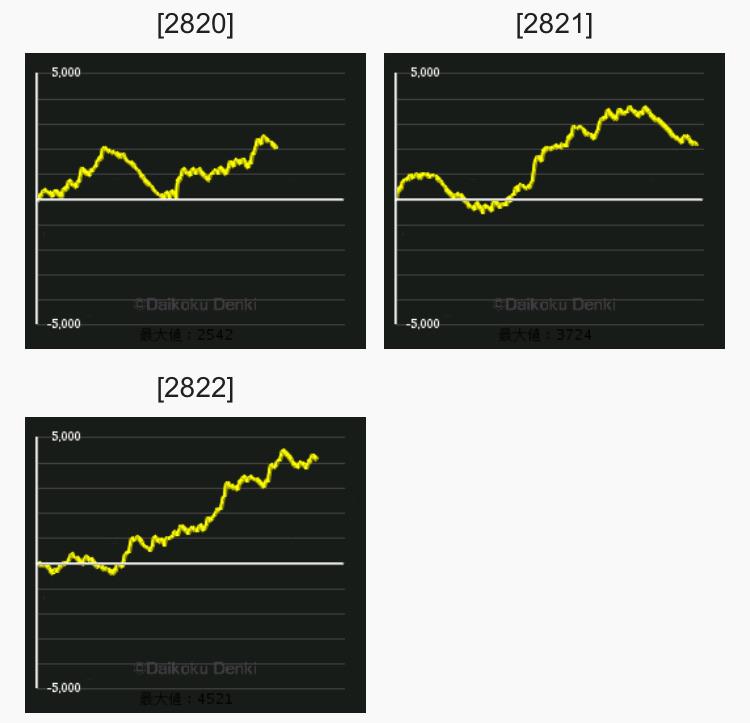 f:id:chikoinukun:20181129185021j:plain