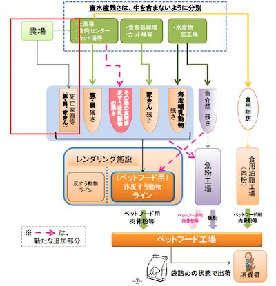 f:id:chikojirou:20170220121753p:plain