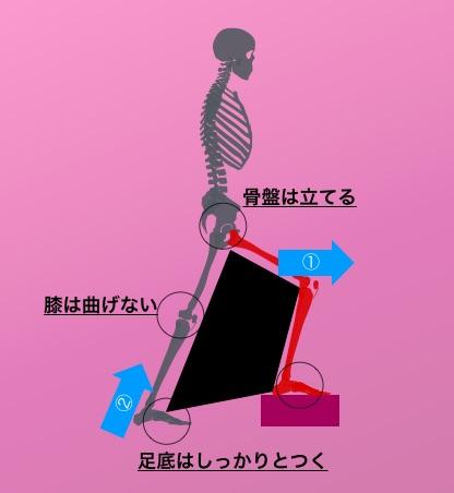 f:id:chikugiyuki:20190421151813j:plain