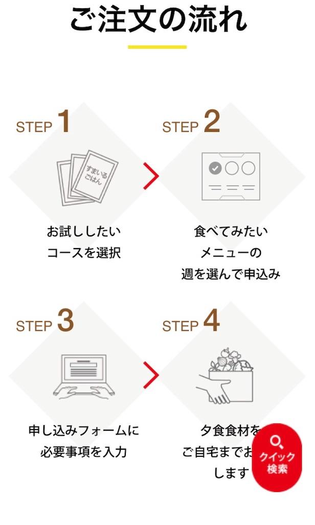 f:id:chikutake:20190201233335j:image