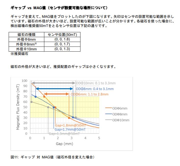 f:id:chikuwa3777:20210108020452p:plain